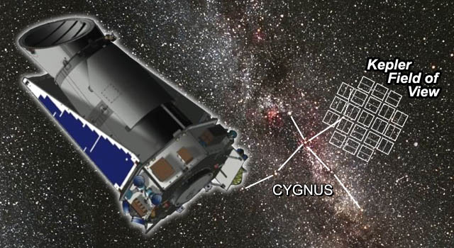 Artist+concept+of+the+Kepler+Space+Telescope+and+Cygnus.