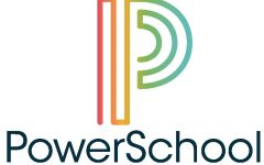 PowerSchool and the standards-based grading scale clash